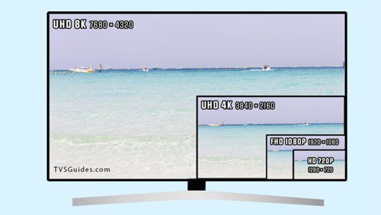 TV-resolution-chart